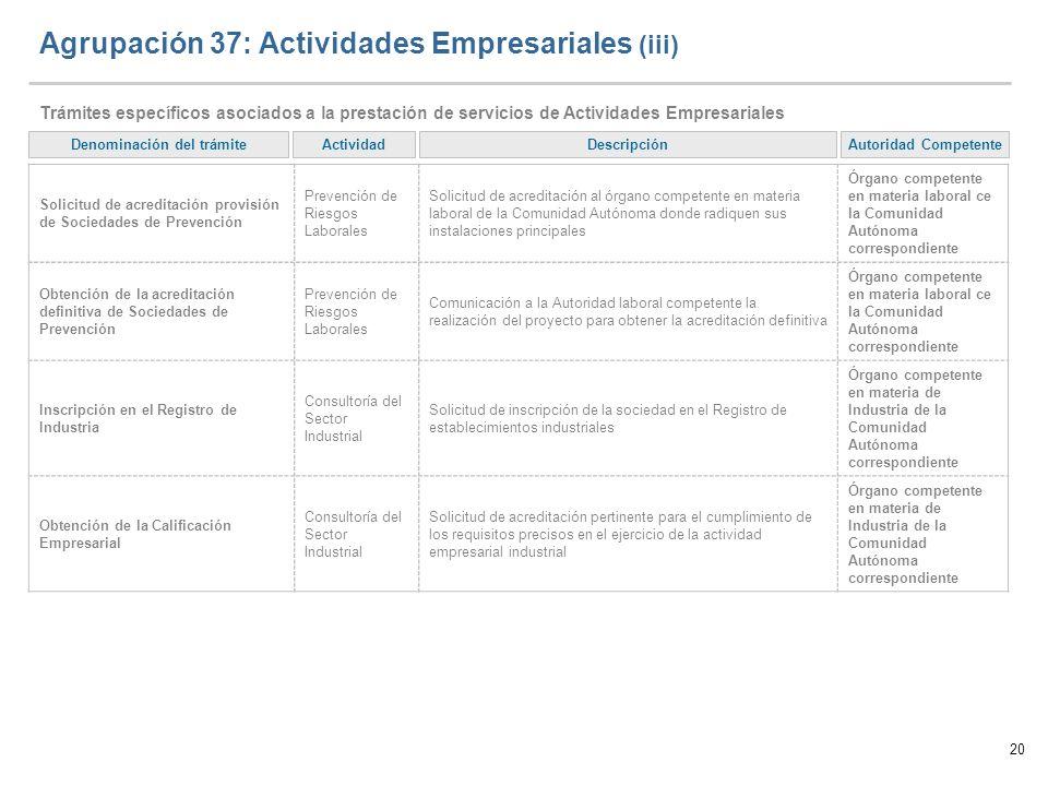 20 Agrupación 37: Actividades Empresariales (iii) Trámites específicos asociados a la prestación de servicios de Actividades Empresariales Autoridad C