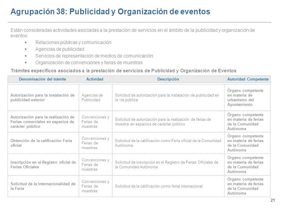 21 Agrupación 38: Publicidad y Organización de eventos Trámites específicos asociados a la prestación de servicios de Publicidad y Organización de Eve