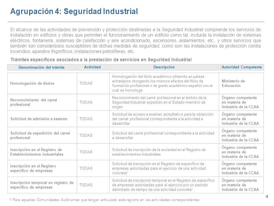 4 Agrupación 4: Seguridad Industrial El alcance de las actividades de prevención y protección destinadas a la Seguridad Industrial comprende los servi