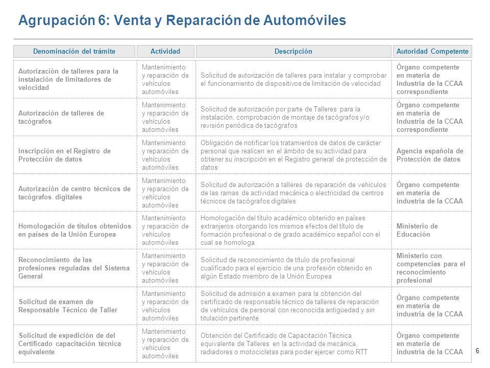 6 Agrupación 6: Venta y Reparación de Automóviles Autoridad CompetenteDescripción Denominación del trámite Actividad Autorización de talleres para la