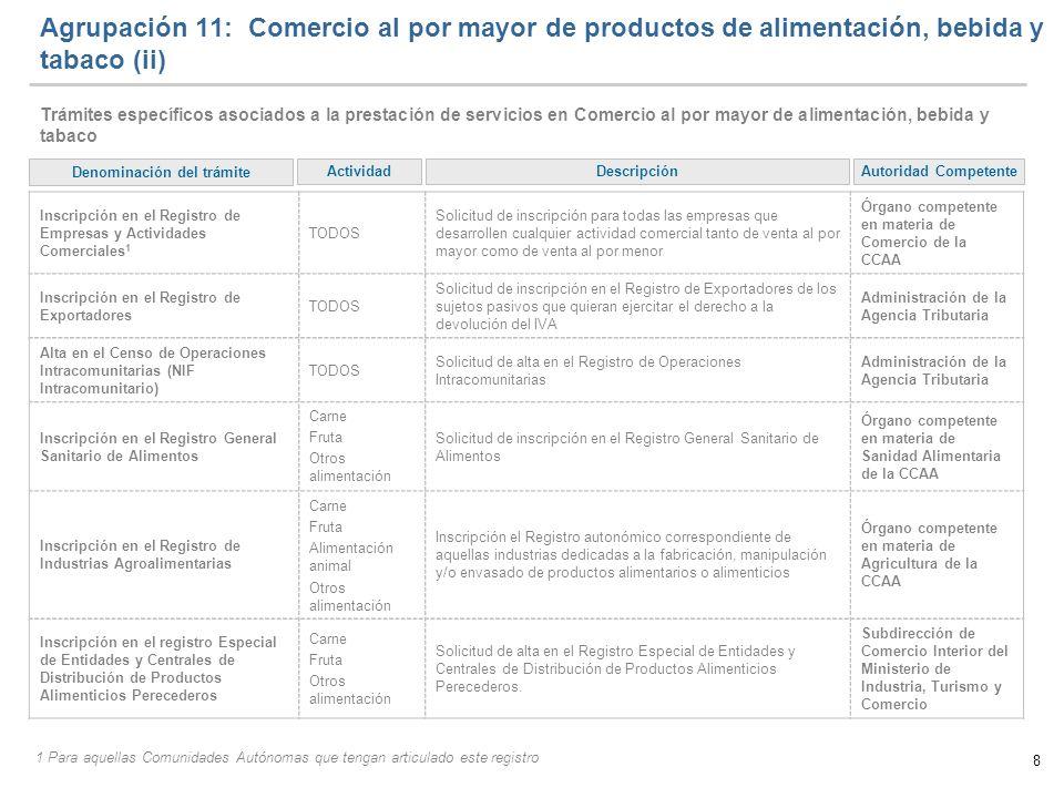 8 Agrupación 11: Comercio al por mayor de productos de alimentación, bebida y tabaco (ii) Trámites específicos asociados a la prestación de servicios