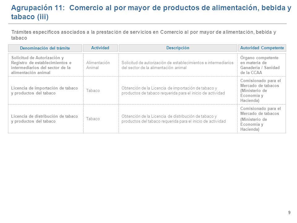 9 Agrupación 11: Comercio al por mayor de productos de alimentación, bebida y tabaco (iii) Trámites específicos asociados a la prestación de servicios