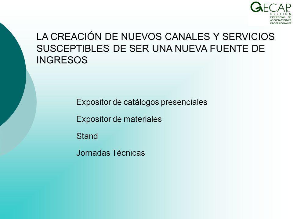 Web Correo electrónico Expositor de catálogos, Microsites y bases de datos Banners