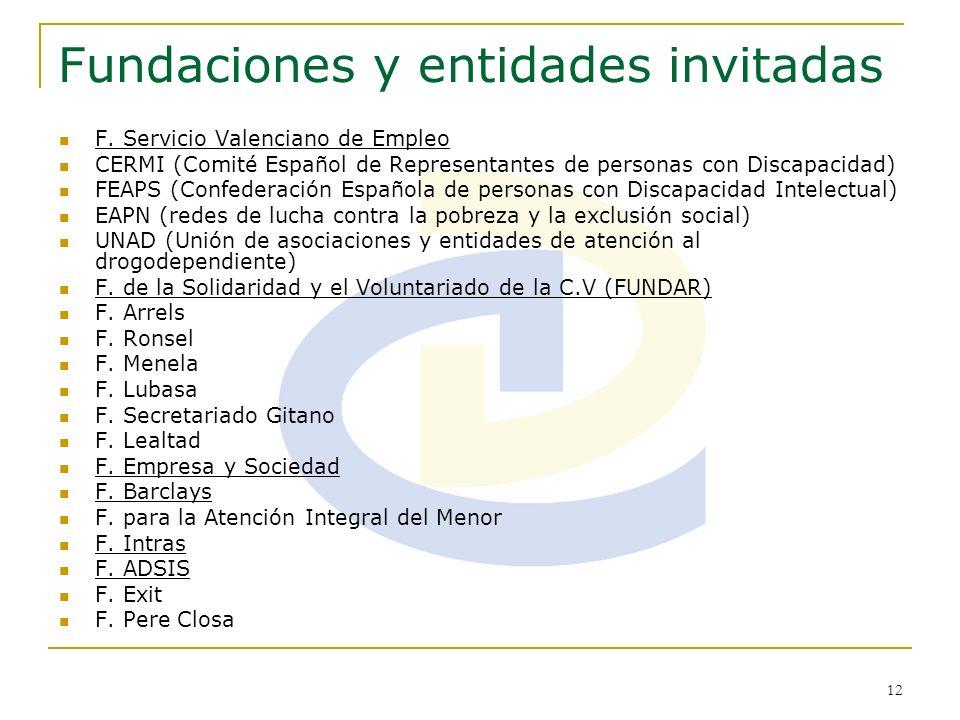 12 Fundaciones y entidades invitadas F. Servicio Valenciano de Empleo CERMI (Comité Español de Representantes de personas con Discapacidad) FEAPS (Con
