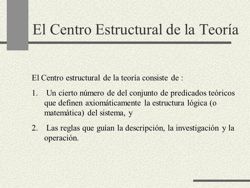 El Centro Estructural de la Teoría El Centro estructural de la teoría consiste de : 1.