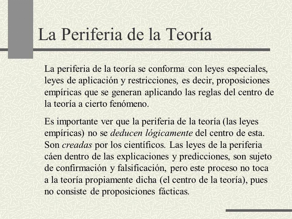 La Periferia de la Teoría La periferia de la teoría se conforma con leyes especiales, leyes de aplicación y restricciones, es decir, proposiciones empíricas que se generan aplicando las reglas del centro de la teoría a cierto fenómeno.