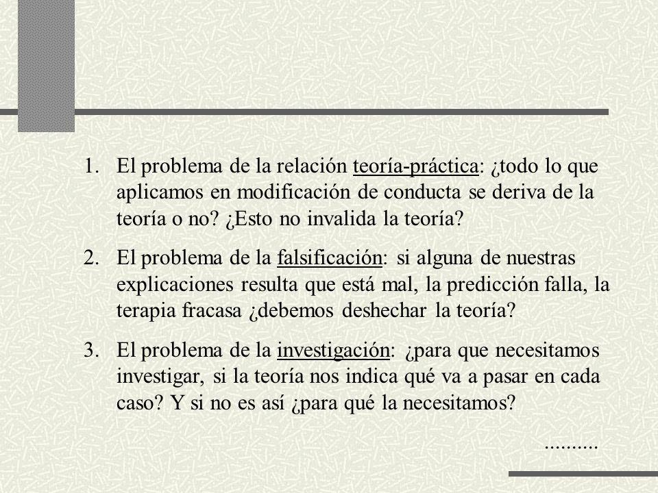 1.El problema de la relación teoría-práctica: ¿todo lo que aplicamos en modificación de conducta se deriva de la teoría o no.