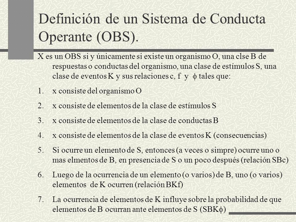 Las demostraciones experimentales de la conducta operante (clásicos ejemplos en la caja de Skinner) apuntan a lo que denominamos como ejemplos paradigmáticos, que permiten una explicación aproximada de lo que significa., sin embargo es un predicado que difiere de c y f, que denotan relaciones temporales y estadísticas simples.
