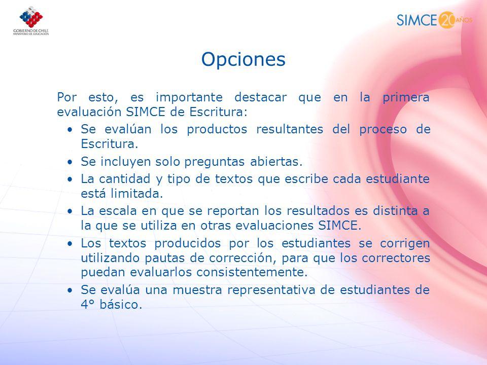 Opciones Por esto, es importante destacar que en la primera evaluación SIMCE de Escritura: Se evalúan los productos resultantes del proceso de Escritu