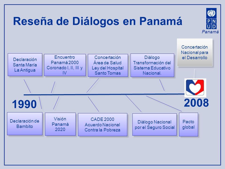 Panamá Reseña de Diálogos en Panamá Declaración Santa María La Antigua 1990 2008 Declaración de Bambito Encuentro Panamá 2000 Coronado I, II, III y IV