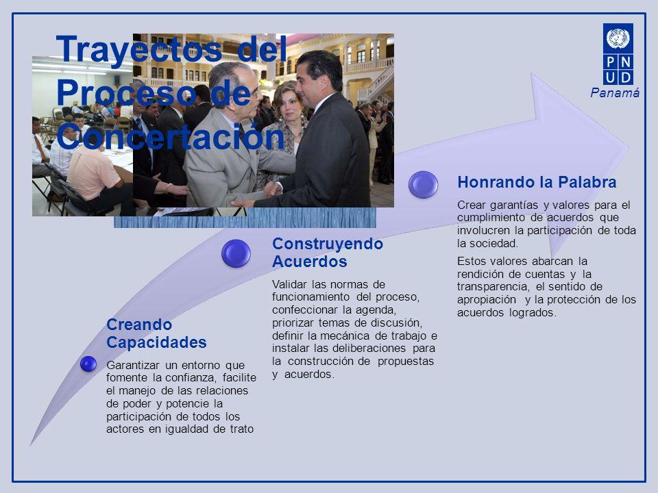Panamá Creando Capacidades Garantizar un entorno que fomente la confianza, facilite el manejo de las relaciones de poder y potencie la participación d