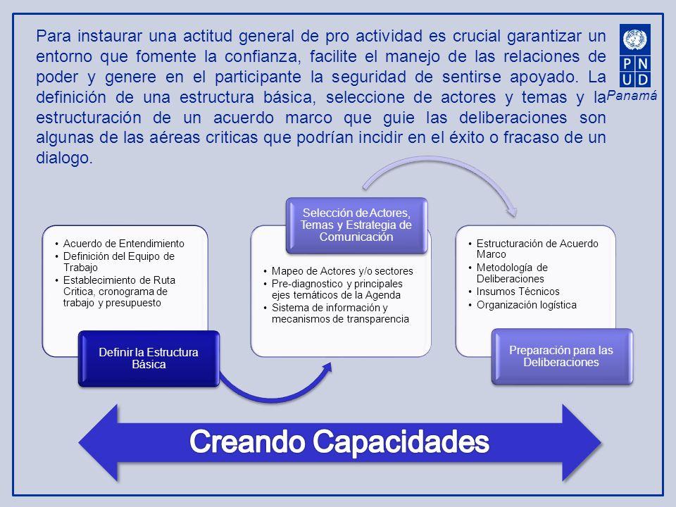 Panamá Para instaurar una actitud general de pro actividad es crucial garantizar un entorno que fomente la confianza, facilite el manejo de las relaci