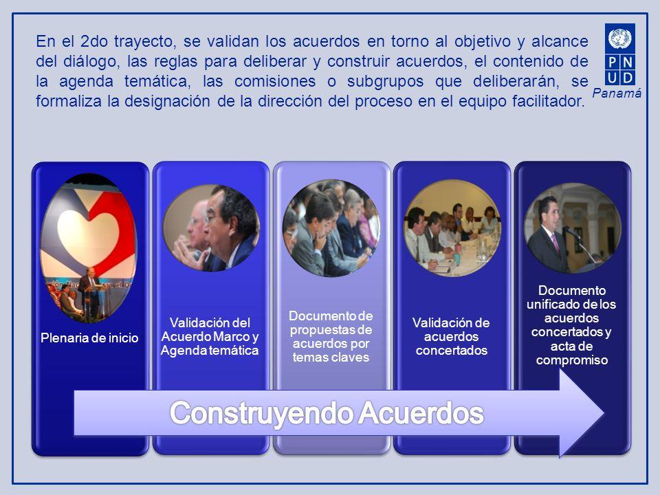 Panamá Plenaria de inicio Validación del Acuerdo Marco y Agenda temática Documento de propuestas de acuerdos por temas claves Validación de acuerdos c
