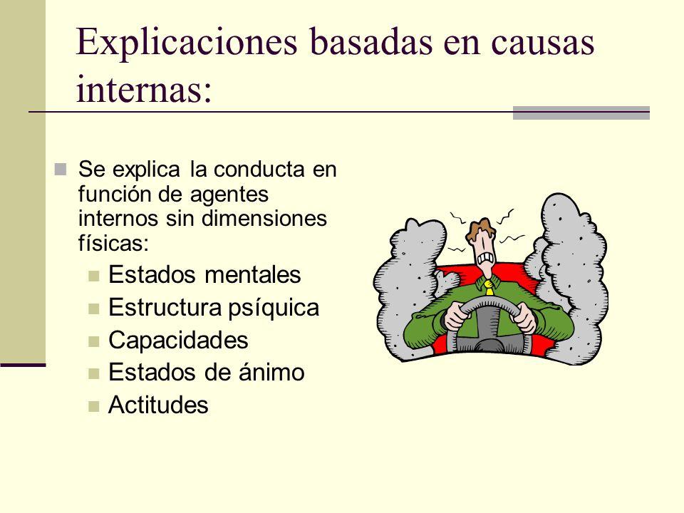 Explicaciones basadas en causas internas: Se explica la conducta en función de agentes internos sin dimensiones físicas: Estados mentales Estructura p