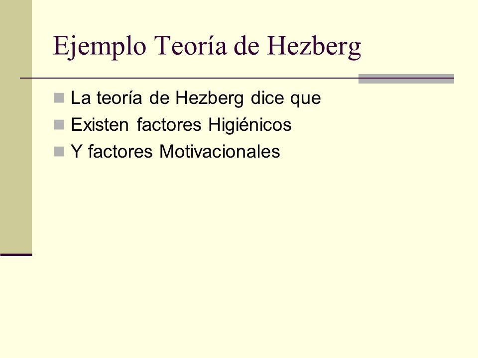 Ejemplo Teoría de Hezberg La teoría de Hezberg dice que Existen factores Higiénicos Y factores Motivacionales