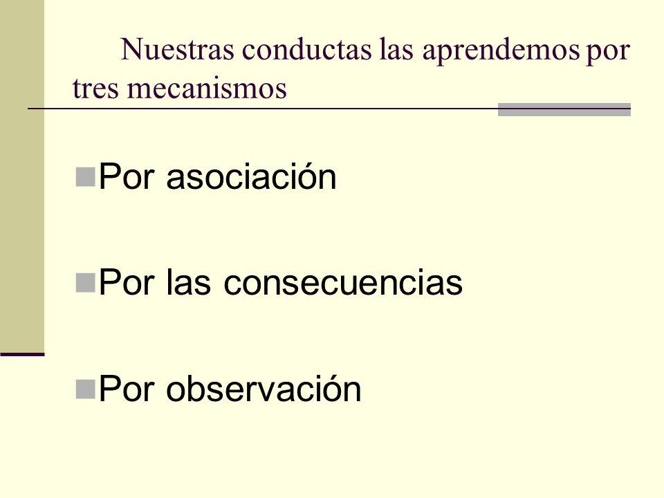 Nuestras conductas las aprendemos por tres mecanismos Por asociación Por las consecuencias Por observación