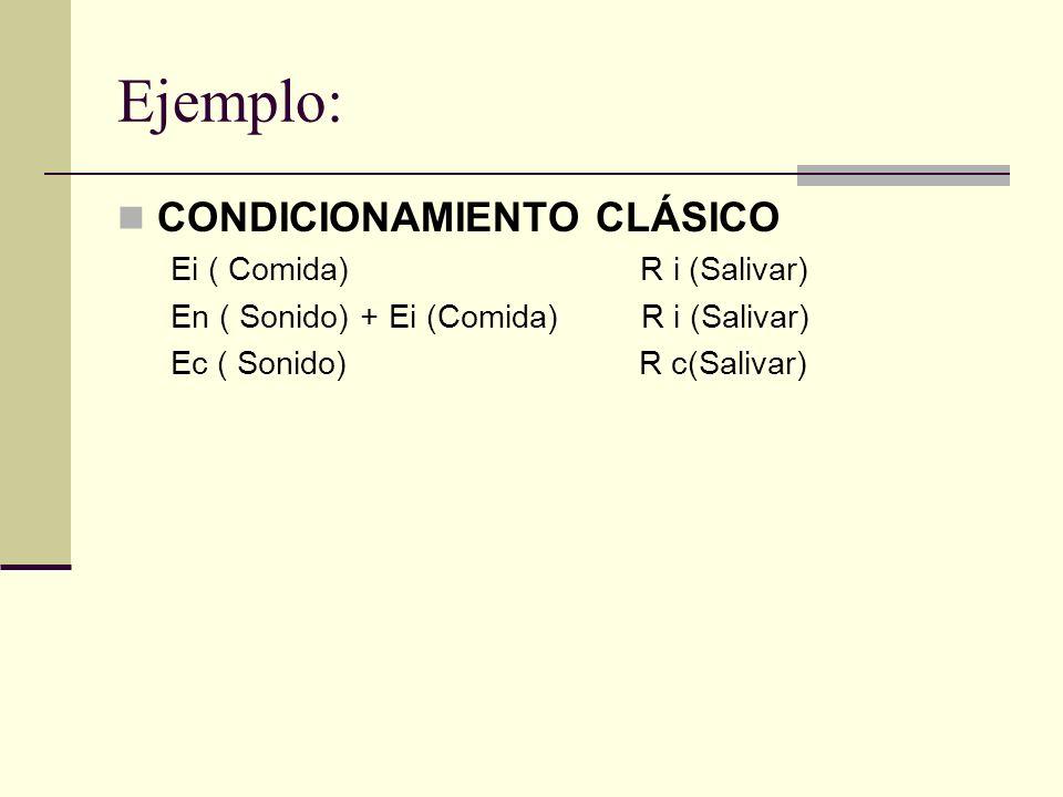 Ejemplo: CONDICIONAMIENTO CLÁSICO Ei ( Comida) R i (Salivar) En ( Sonido) + Ei (Comida) R i (Salivar) Ec ( Sonido) R c(Salivar)