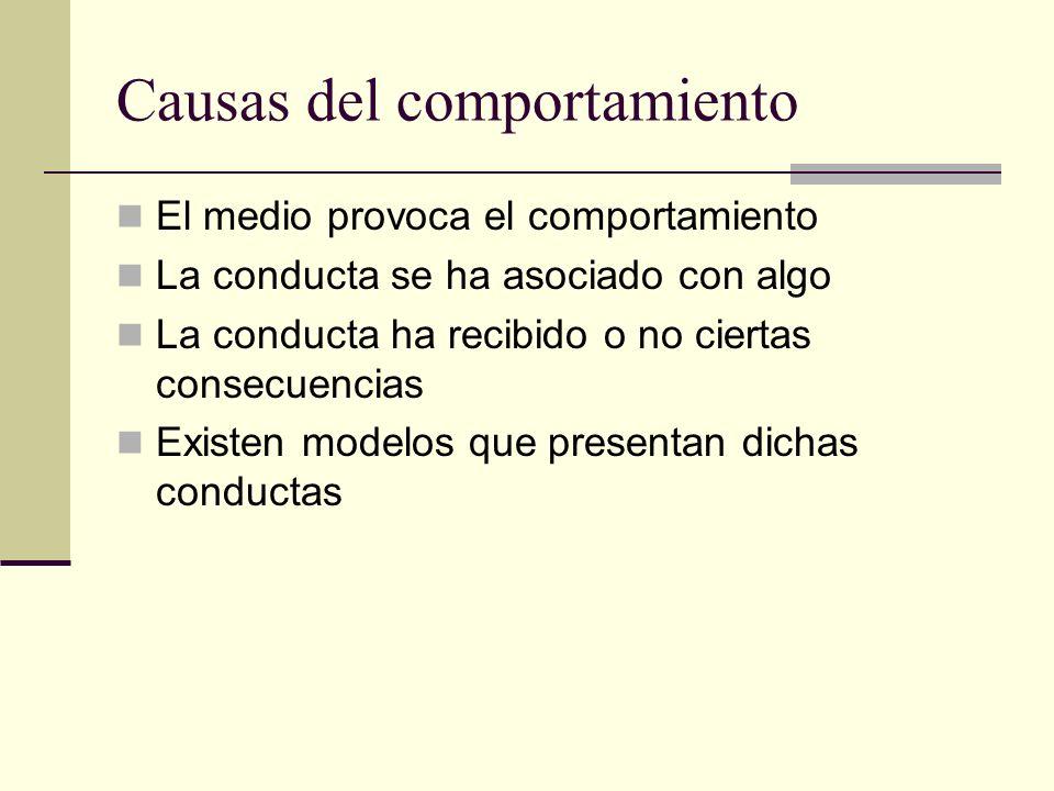 Causas del comportamiento El medio provoca el comportamiento La conducta se ha asociado con algo La conducta ha recibido o no ciertas consecuencias Ex