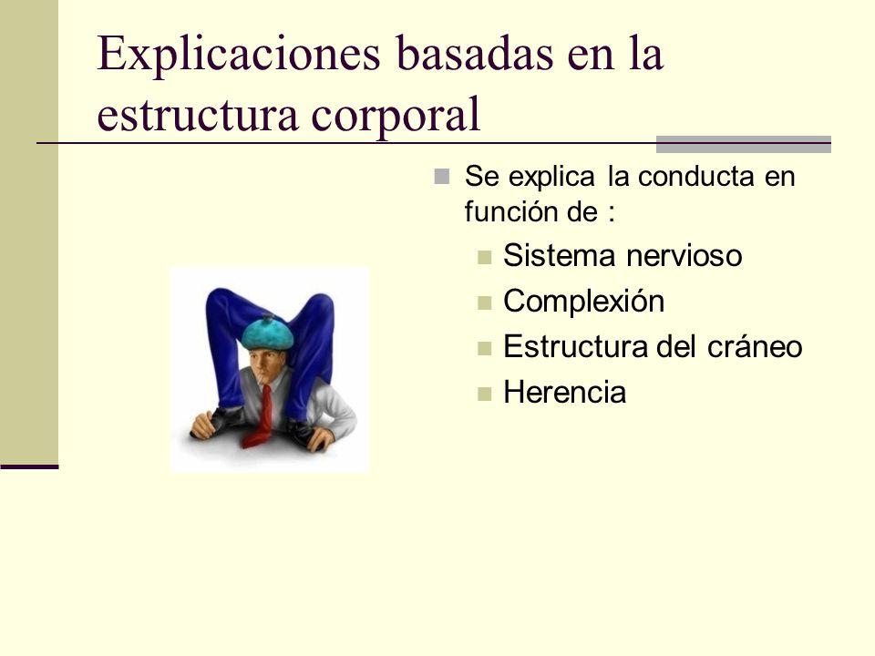 Explicaciones basadas en la estructura corporal Se explica la conducta en función de : Sistema nervioso Complexión Estructura del cráneo Herencia