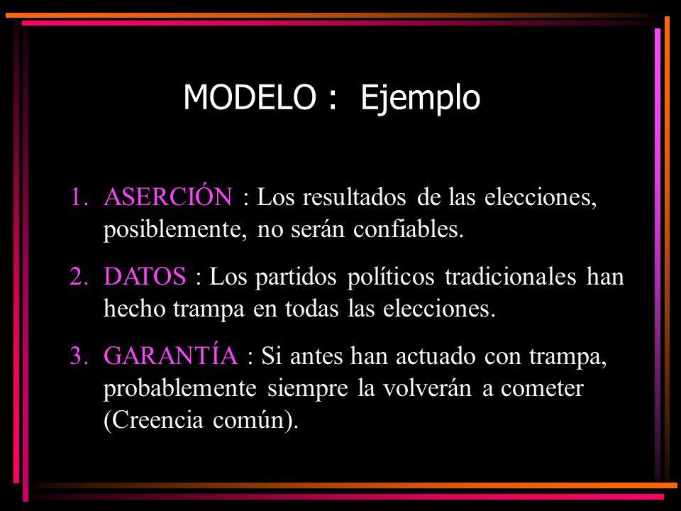 MODELO : Ejemplo 1.ASERCIÓN : Los resultados de las elecciones, posiblemente, no serán confiables. 2.DATOS : Los partidos políticos tradicionales han