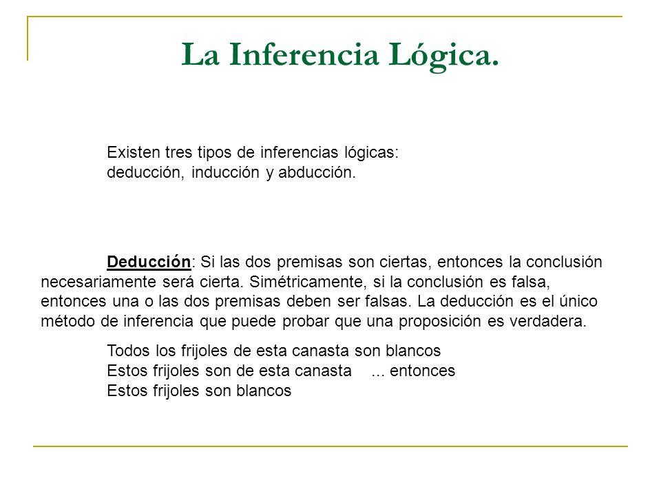 La Inferencia Lógica. Existen tres tipos de inferencias lógicas: deducción, inducción y abducción. Deducción: Si las dos premisas son ciertas, entonce