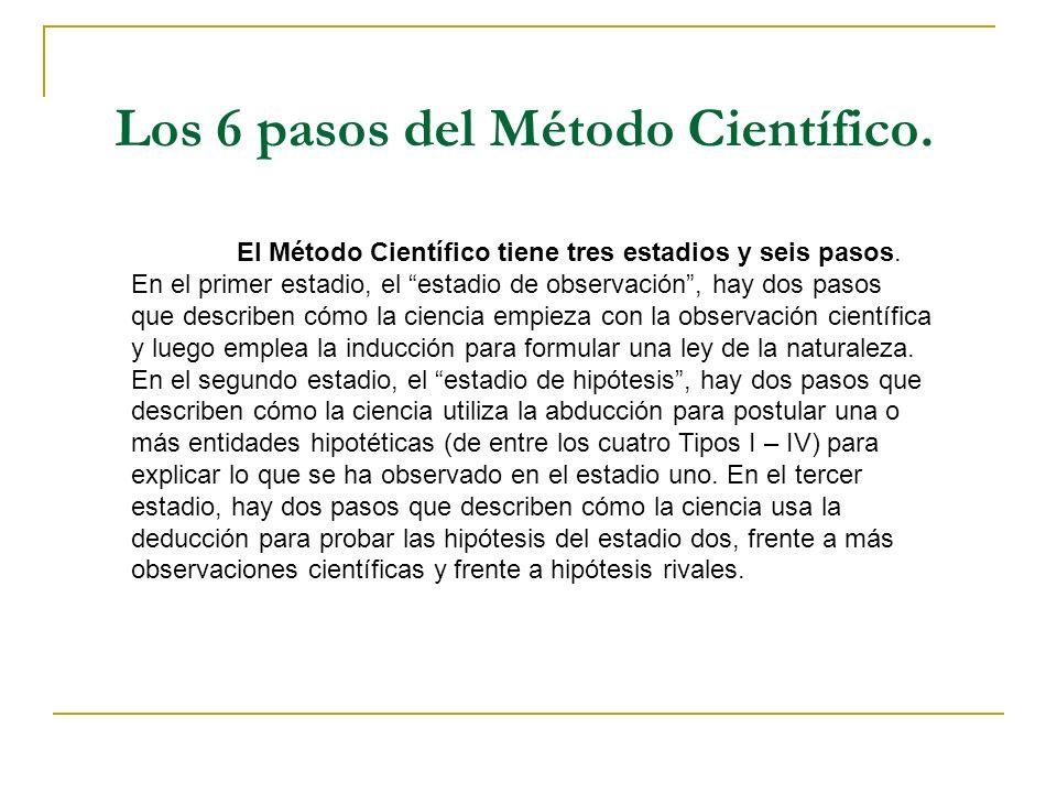 Los 6 pasos del Método Científico. El Método Científico tiene tres estadios y seis pasos. En el primer estadio, el estadio de observación, hay dos pas