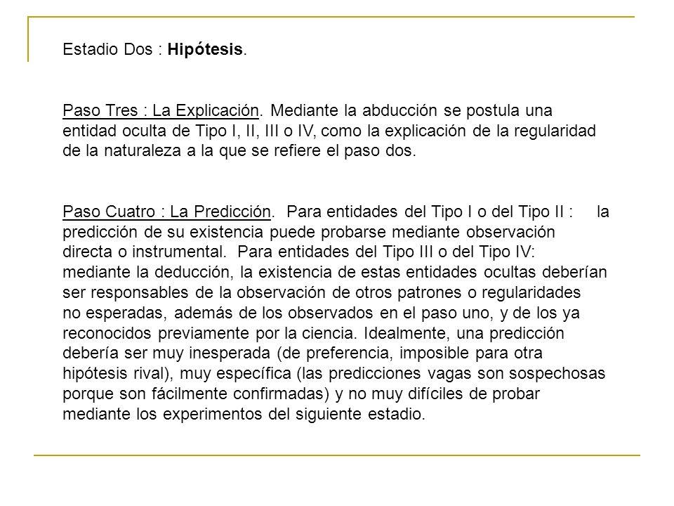 Estadio Dos : Hipótesis. Paso Tres : La Explicación. Mediante la abducción se postula una entidad oculta de Tipo I, II, III o IV, como la explicación