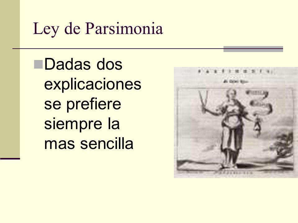 Ley de Parsimonia Dadas dos explicaciones se prefiere siempre la mas sencilla