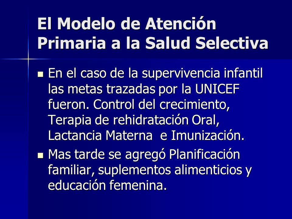 El Modelo de Atención Primaria a la Salud Selectiva En el caso de la supervivencia infantil las metas trazadas por la UNICEF fueron. Control del creci