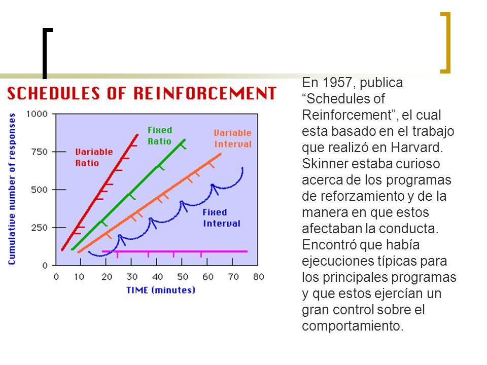En 1957, publica Schedules of Reinforcement, el cual esta basado en el trabajo que realizó en Harvard. Skinner estaba curioso acerca de los programas