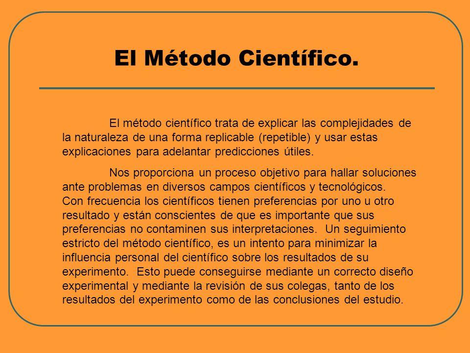 El Método Científico. El método científico trata de explicar las complejidades de la naturaleza de una forma replicable (repetible) y usar estas expli