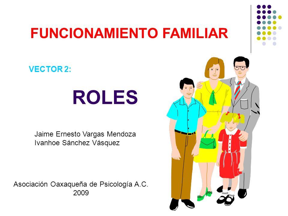 FUNCIONAMIENTO FAMILIAR VECTOR 2: ROLES Jaime Ernesto Vargas Mendoza Ivanhoe Sánchez Vásquez Asociación Oaxaqueña de Psicología A.C. 2009