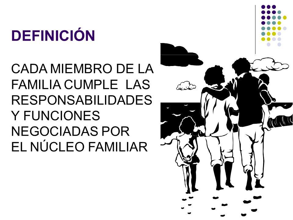 DEFINICIÓN CADA MIEMBRO DE LA FAMILIA CUMPLE LAS RESPONSABILIDADES Y FUNCIONES NEGOCIADAS POR EL NÚCLEO FAMILIAR