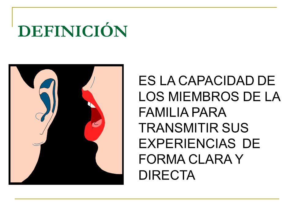 DEFINICIÓN ES LA CAPACIDAD DE LOS MIEMBROS DE LA FAMILIA PARA TRANSMITIR SUS EXPERIENCIAS DE FORMA CLARA Y DIRECTA