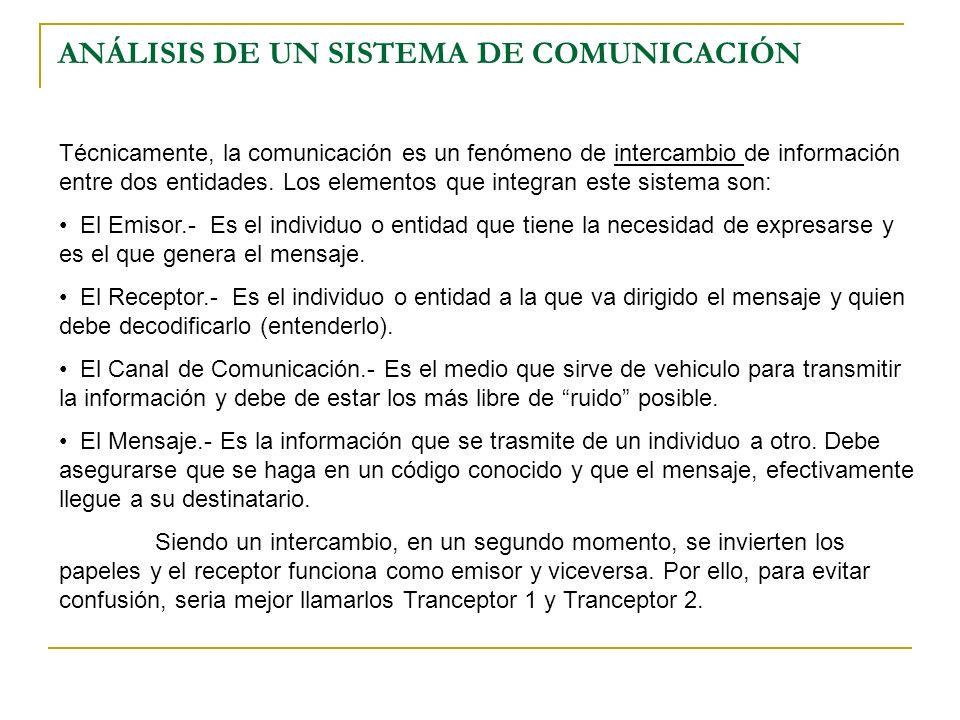 ANÁLISIS DE UN SISTEMA DE COMUNICACIÓN Técnicamente, la comunicación es un fenómeno de intercambio de información entre dos entidades. Los elementos q