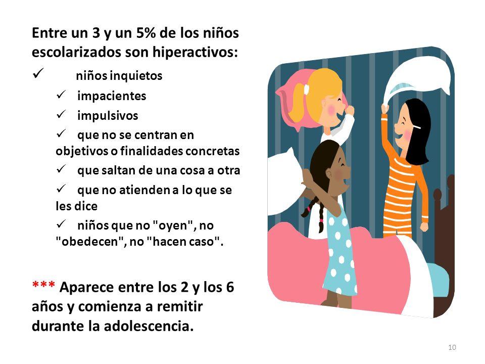 Entre un 3 y un 5% de los niños escolarizados son hiperactivos: niños inquietos impacientes impulsivos que no se centran en objetivos o finalidades co