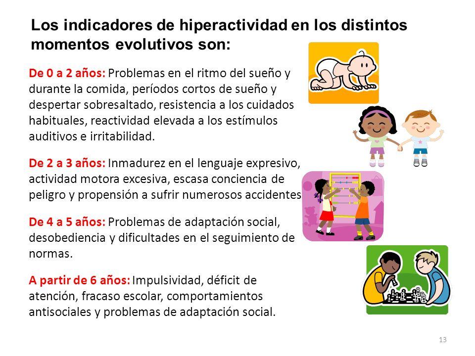 De 0 a 2 años: Problemas en el ritmo del sueño y durante la comida, períodos cortos de sueño y despertar sobresaltado, resistencia a los cuidados habi