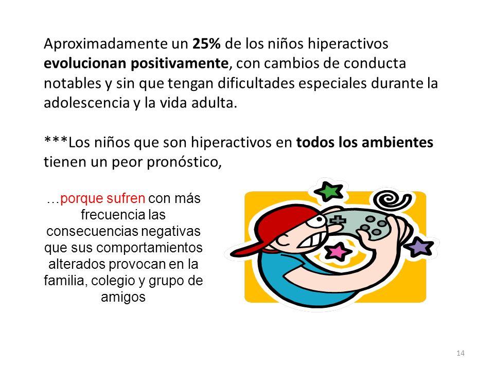 Aproximadamente un 25% de los niños hiperactivos evolucionan positivamente, con cambios de conducta notables y sin que tengan dificultades especiales