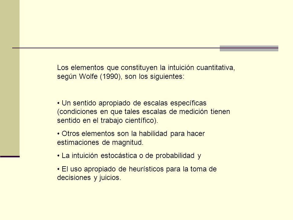 Los elementos que constituyen la intuición cuantitativa, según Wolfe (1990), son los siguientes: Un sentido apropiado de escalas específicas (condicio