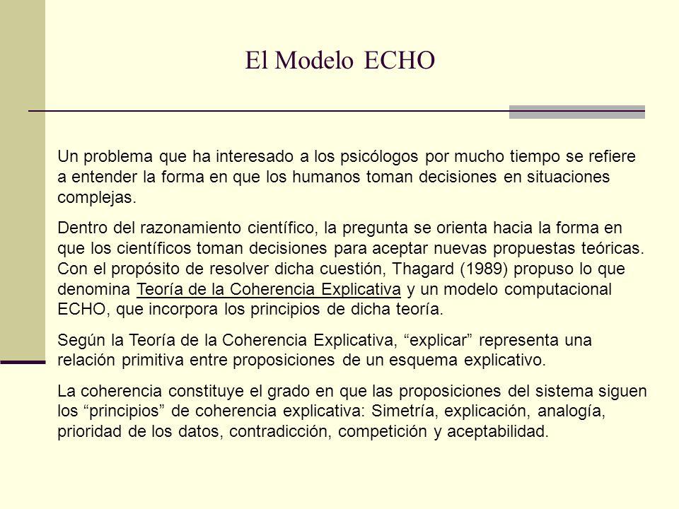 El Modelo ECHO Un problema que ha interesado a los psicólogos por mucho tiempo se refiere a entender la forma en que los humanos toman decisiones en s