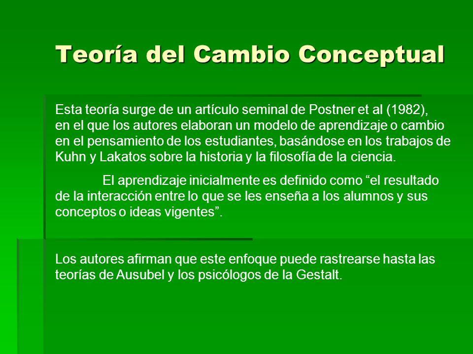 Teoría del Cambio Conceptual Esta teoría surge de un artículo seminal de Postner et al (1982), en el que los autores elaboran un modelo de aprendizaje