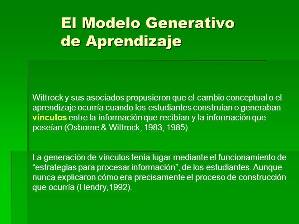 El Modelo Generativo de Aprendizaje Wittrock y sus asociados propusieron que el cambio conceptual o el aprendizaje ocurría cuando los estudiantes cons