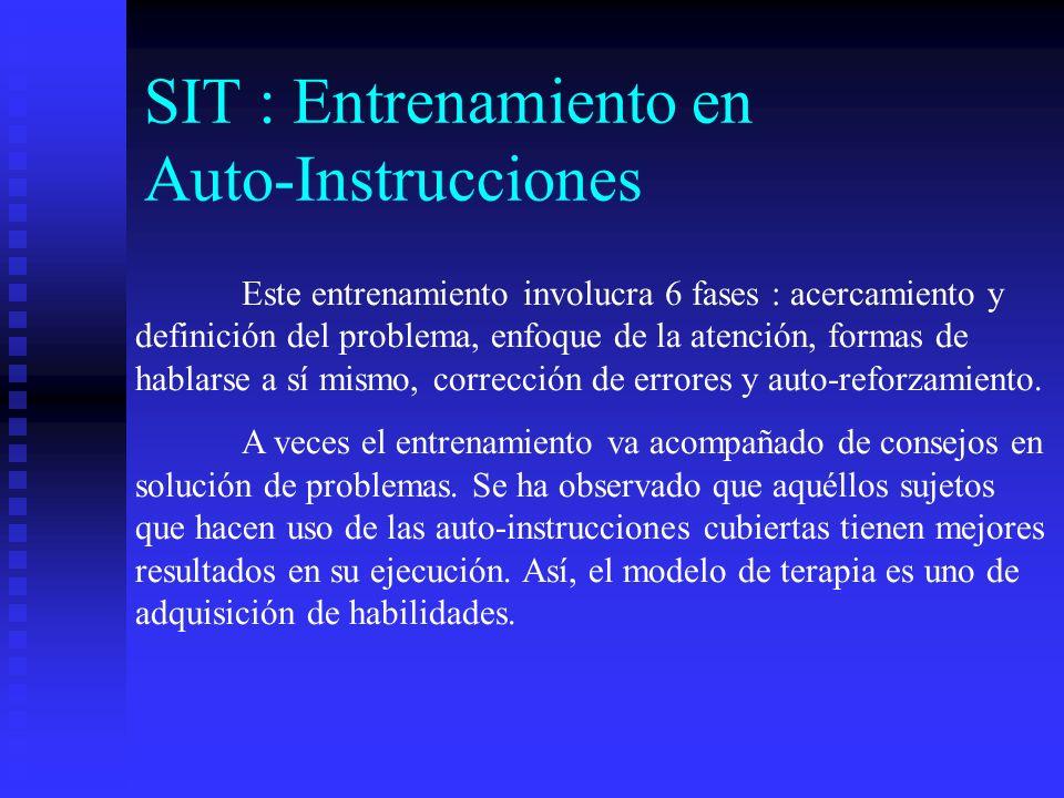 SIT : Entrenamiento en Auto-Instrucciones Este entrenamiento involucra 6 fases : acercamiento y definición del problema, enfoque de la atención, forma