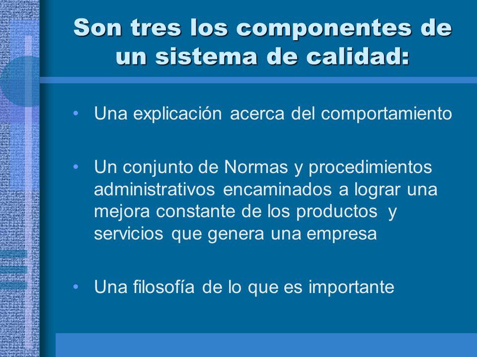 Son tres los componentes de un sistema de calidad: Una explicación acerca del comportamiento Un conjunto de Normas y procedimientos administrativos en