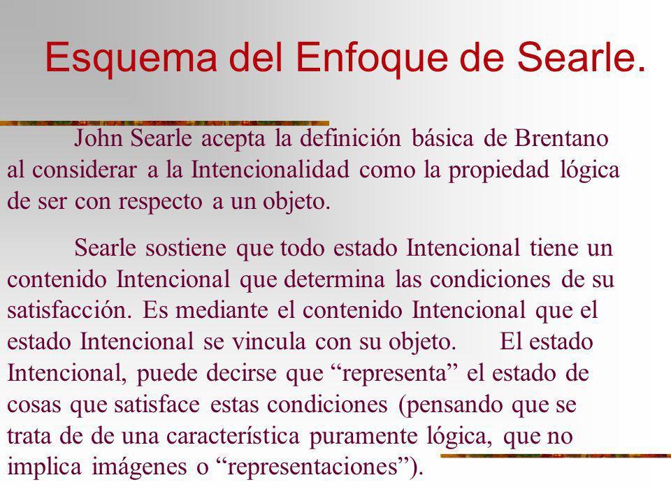 Esquema del Enfoque de Searle. John Searle acepta la definición básica de Brentano al considerar a la Intencionalidad como la propiedad lógica de ser