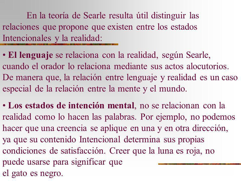 En la teoría de Searle resulta útil distinguir las relaciones que propone que existen entre los estados Intencionales y la realidad: El lenguaje se re