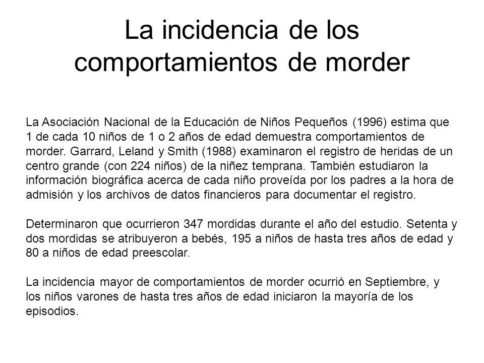 La incidencia de los comportamientos de morder La Asociación Nacional de la Educación de Niños Pequeños (1996) estima que 1 de cada 10 niños de 1 o 2