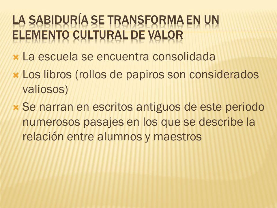 La escuela se encuentra consolidada Los libros (rollos de papiros son considerados valiosos) Se narran en escritos antiguos de este periodo numerosos