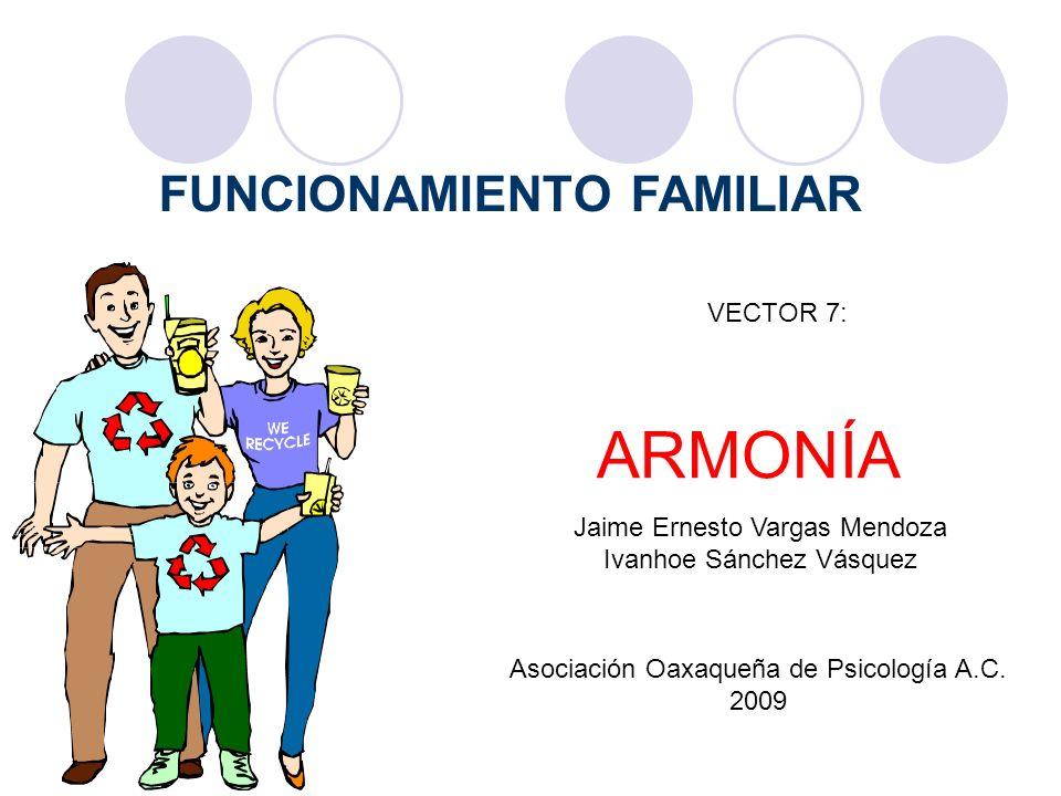 FUNCIONAMIENTO FAMILIAR VECTOR 7: ARMONÍA Jaime Ernesto Vargas Mendoza Ivanhoe Sánchez Vásquez Asociación Oaxaqueña de Psicología A.C. 2009