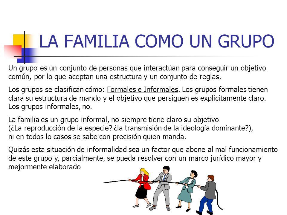 LA FAMILIA COMO UN GRUPO Un grupo es un conjunto de personas que interactúan para conseguir un objetivo común, por lo que aceptan una estructura y un